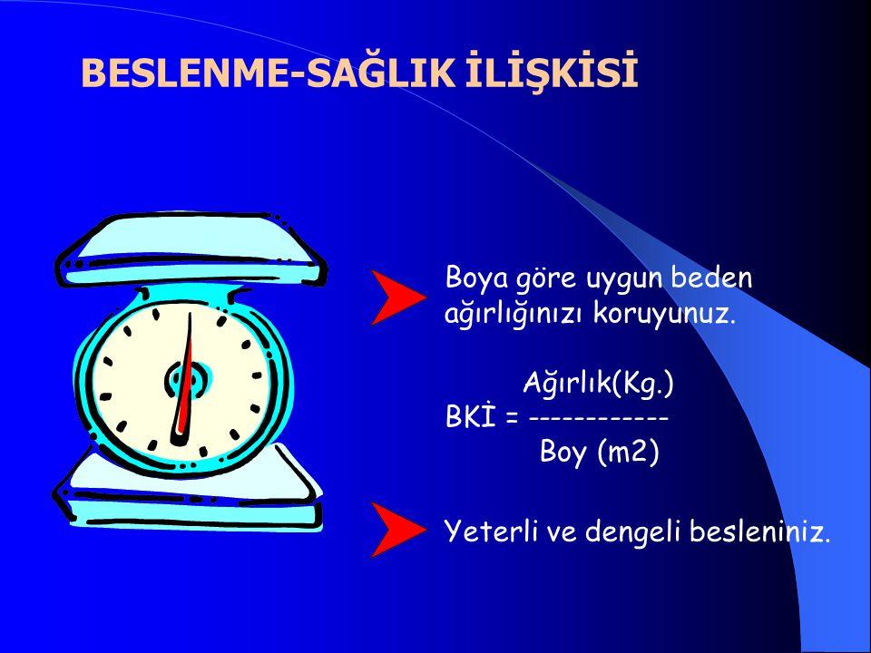 BESLENME-SAĞLIK İLİŞKİSİ