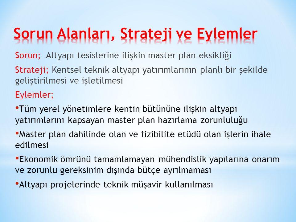 Sorun Alanları, Strateji ve Eylemler