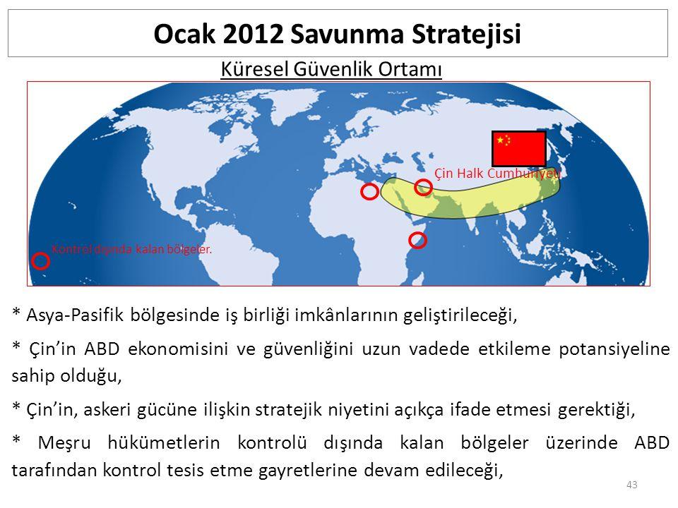 Ocak 2012 Savunma Stratejisi