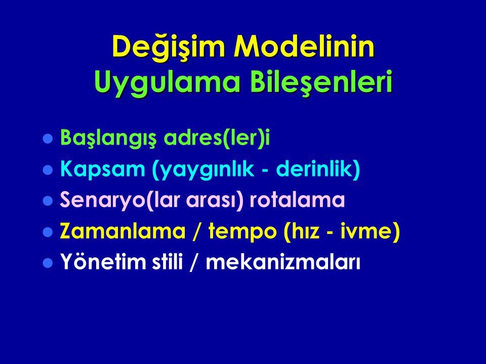 Değişim Modelinin Uygulama Bileşenleri