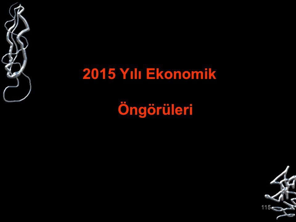 2015 Yılı Ekonomik Öngörüleri