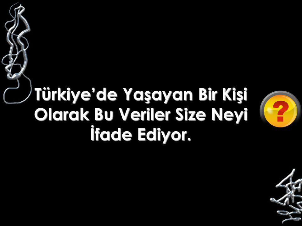 Türkiye'de Yaşayan Bir Kişi Olarak Bu Veriler Size Neyi İfade Ediyor.
