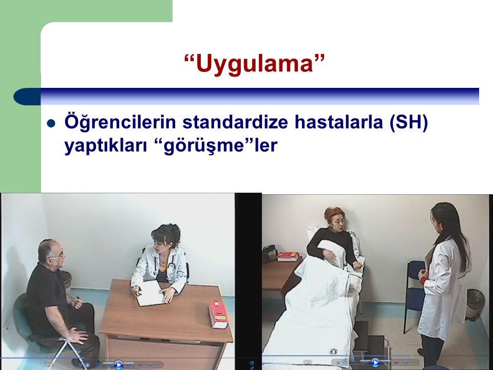 Uygulama Öğrencilerin standardize hastalarla (SH) yaptıkları görüşme ler UTEK 2010, Aydın