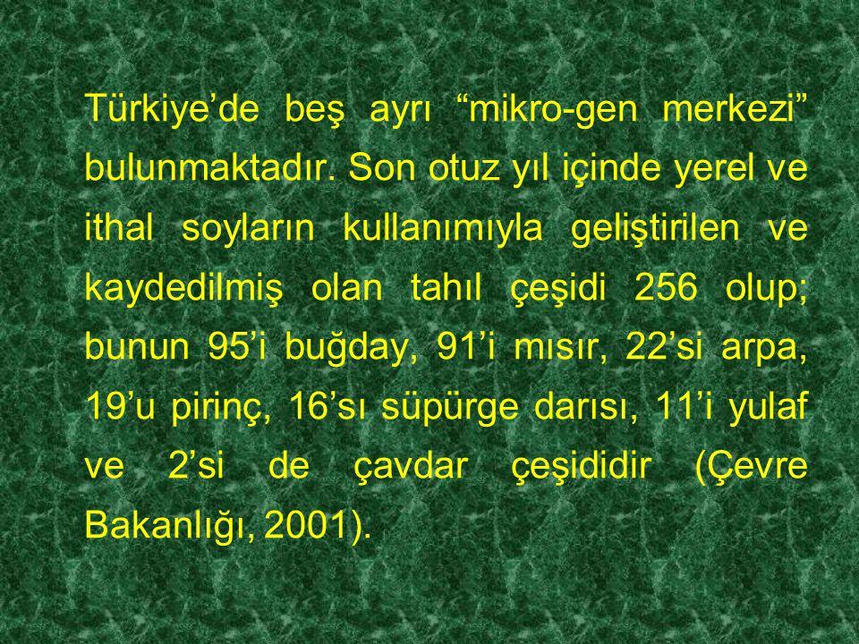 Türkiye'de beş ayrı mikro-gen merkezi bulunmaktadır