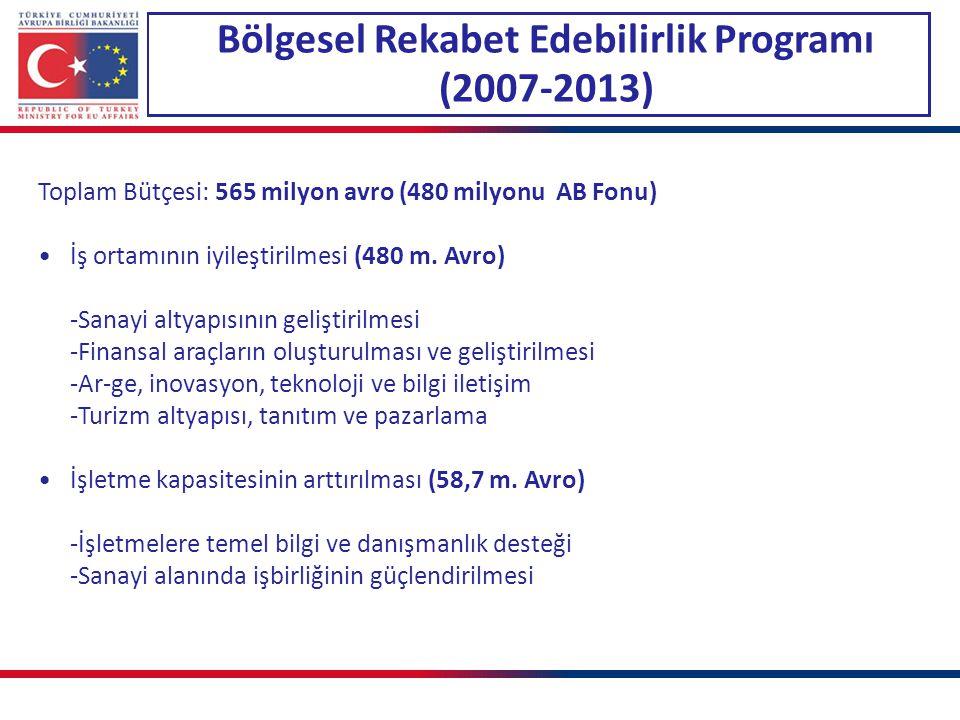 Bölgesel Rekabet Edebilirlik Programı (2007-2013)