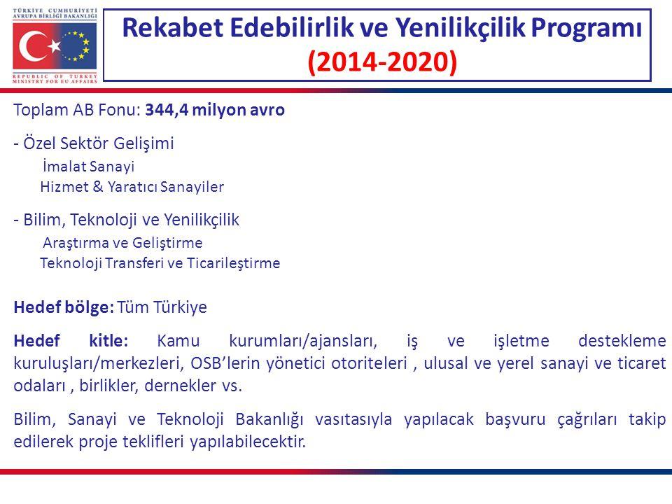 Rekabet Edebilirlik ve Yenilikçilik Programı (2014-2020)