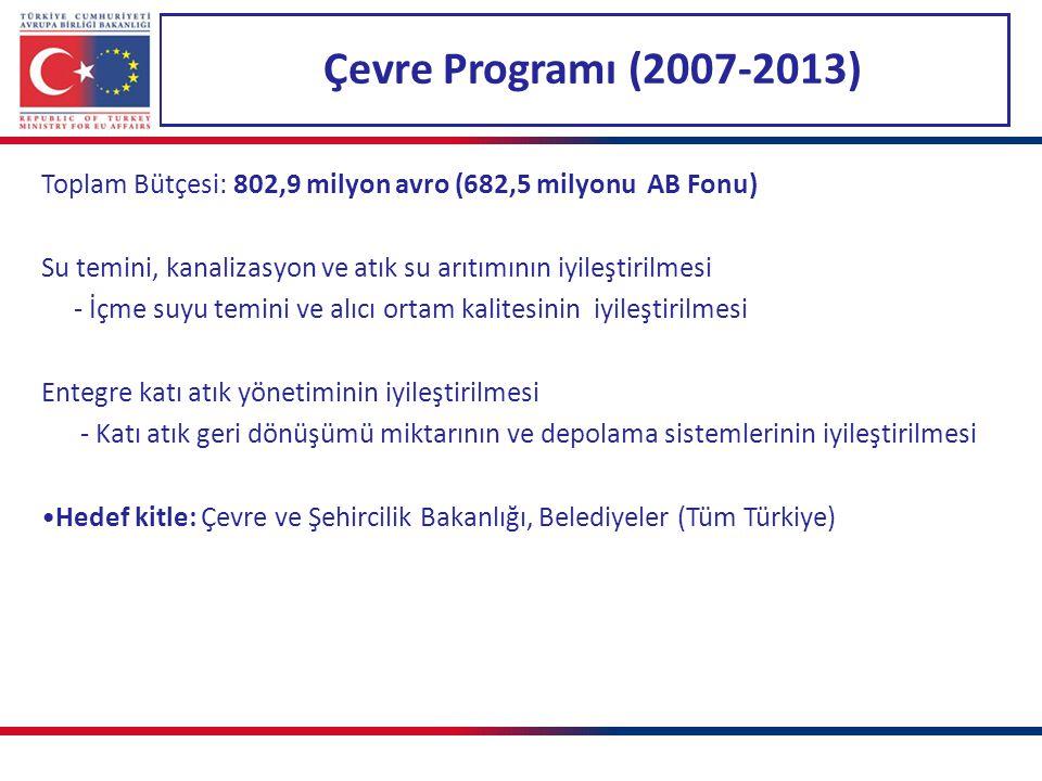 Çevre Programı (2007-2013) Toplam Bütçesi: 802,9 milyon avro (682,5 milyonu AB Fonu) Su temini, kanalizasyon ve atık su arıtımının iyileştirilmesi.