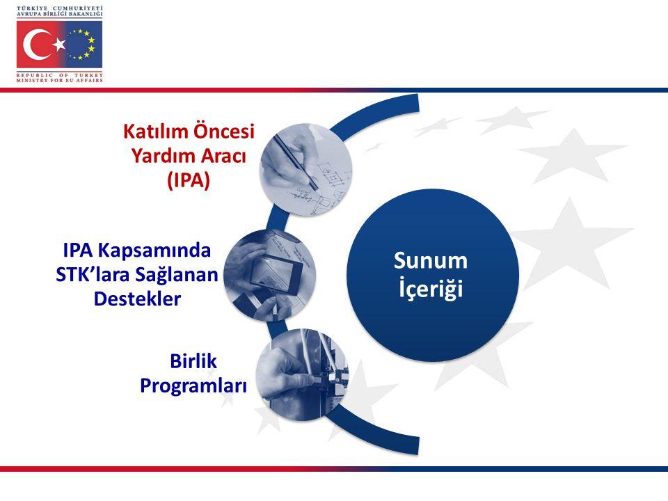 Sunum İçeriği Katılım Öncesi Yardım Aracı (IPA)