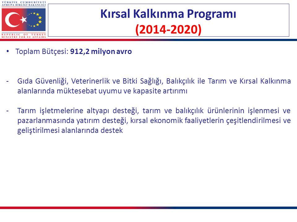 Kırsal Kalkınma Programı