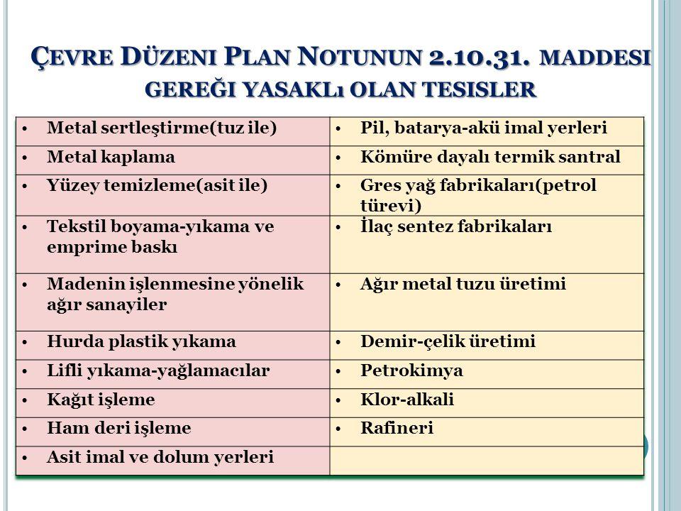 Çevre Düzeni Plan Notunun 2. 10. 31