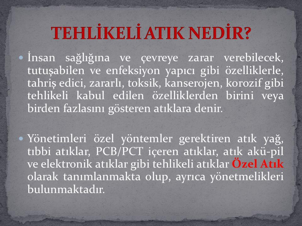 TEHLİKELİ ATIK NEDİR