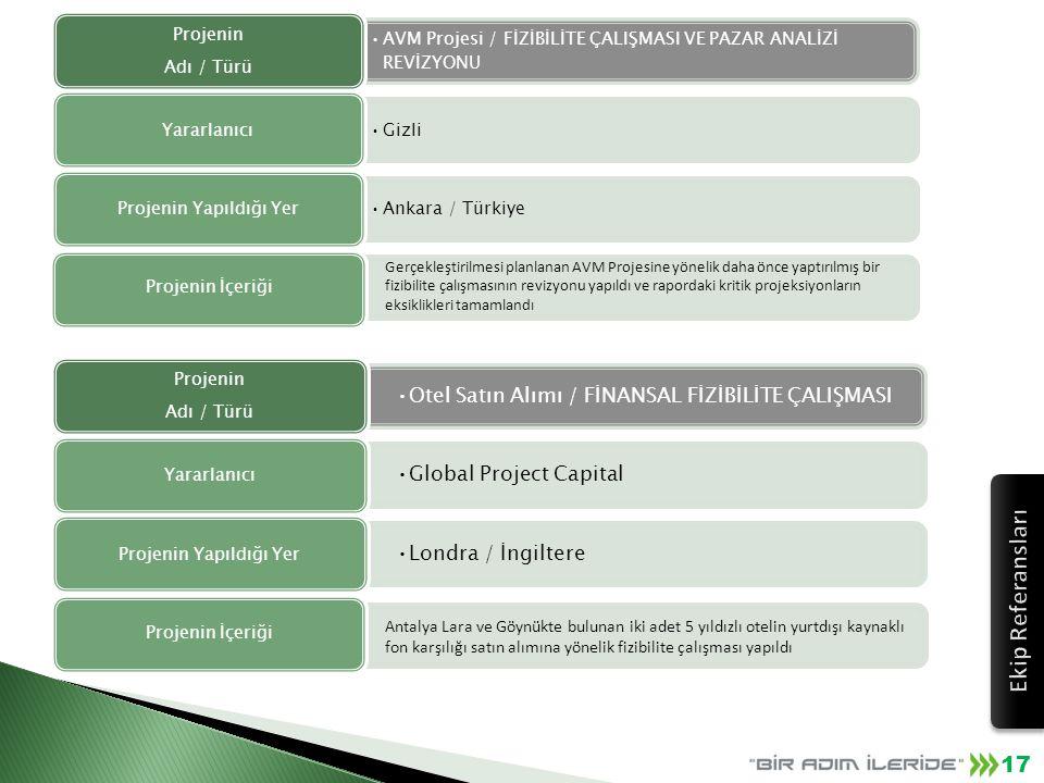 Ekip Referansları 17 Otel Satın Alımı / FİNANSAL FİZİBİLİTE ÇALIŞMASI