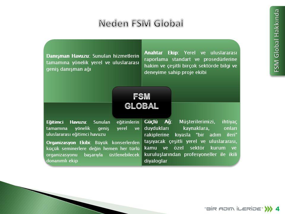 Neden FSM Global FSM GLOBAL FSM Global Hakkında 4