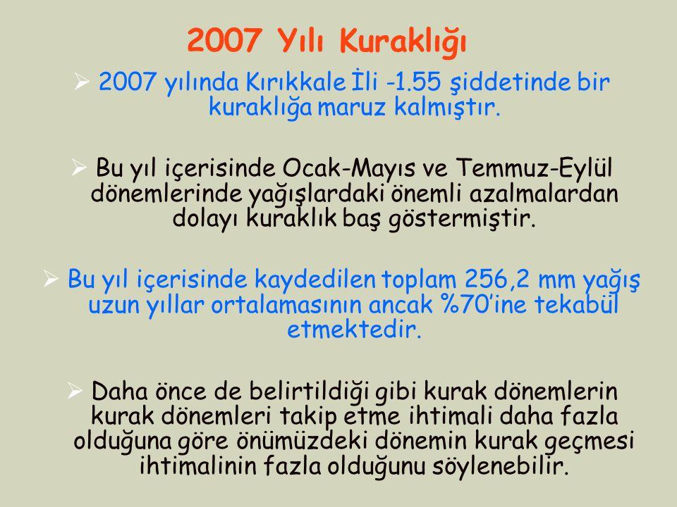 2007 Yılı Kuraklığı 2007 yılında Kırıkkale İli -1.55 şiddetinde bir kuraklığa maruz kalmıştır.