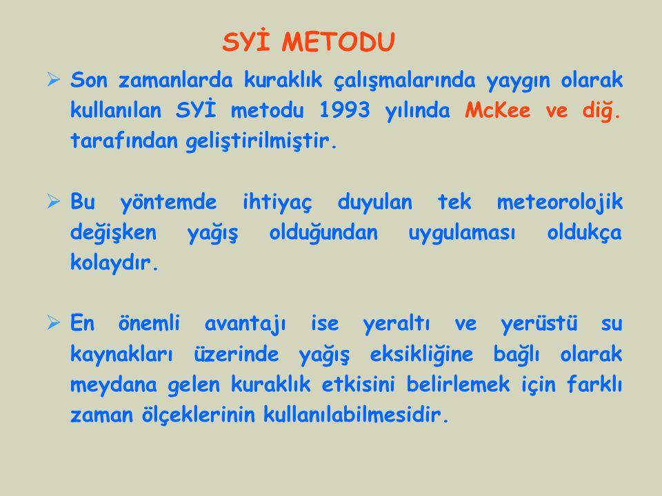 SYİ METODU Son zamanlarda kuraklık çalışmalarında yaygın olarak kullanılan SYİ metodu 1993 yılında McKee ve diğ. tarafından geliştirilmiştir.