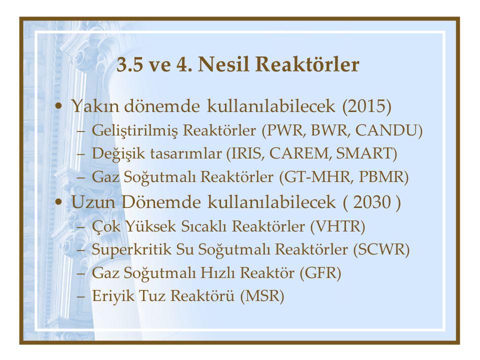 3.5 ve 4. Nesil Reaktörler Yakın dönemde kullanılabilecek (2015)