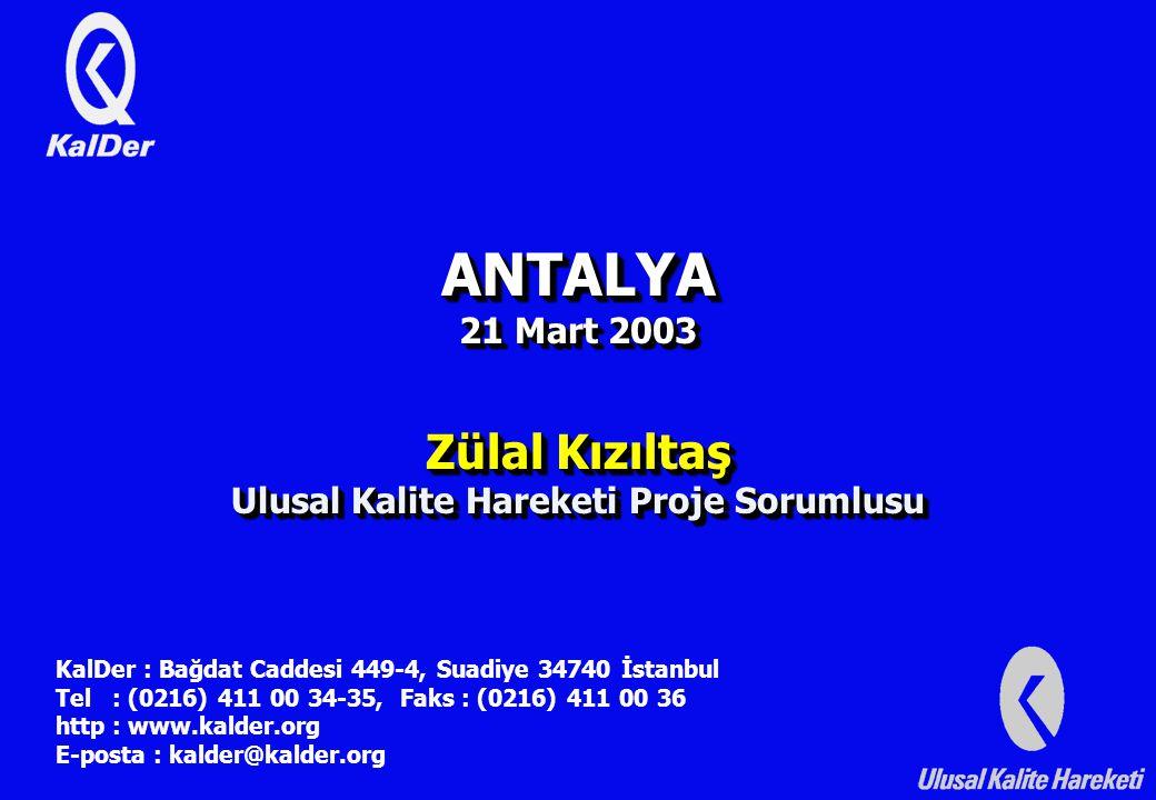 ANTALYA 21 Mart 2003 Zülal Kızıltaş Ulusal Kalite Hareketi Proje Sorumlusu