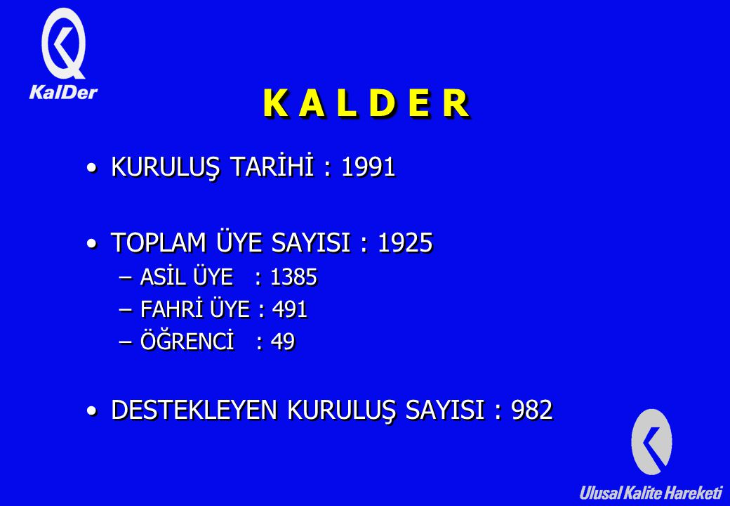 K A L D E R KURULUŞ TARİHİ : 1991 TOPLAM ÜYE SAYISI : 1925