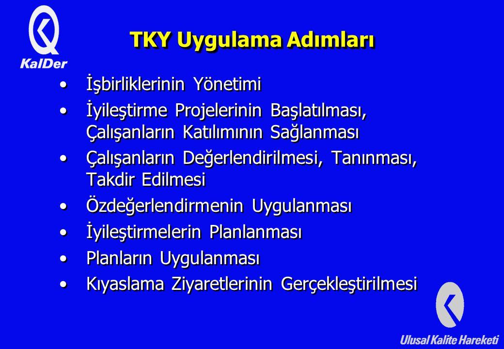 TKY Uygulama Adımları İşbirliklerinin Yönetimi