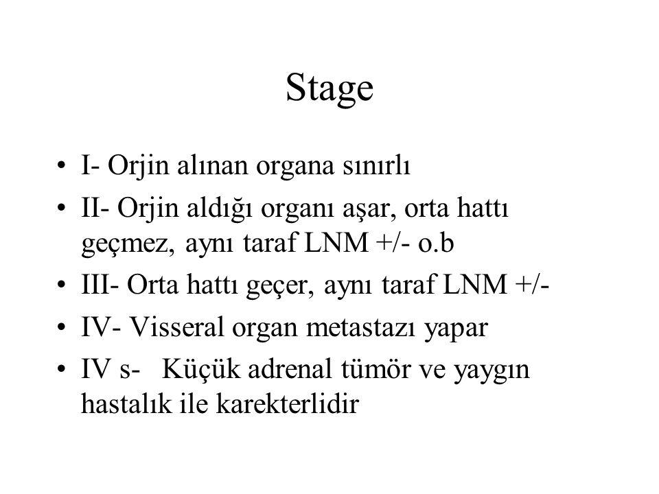 Stage I- Orjin alınan organa sınırlı