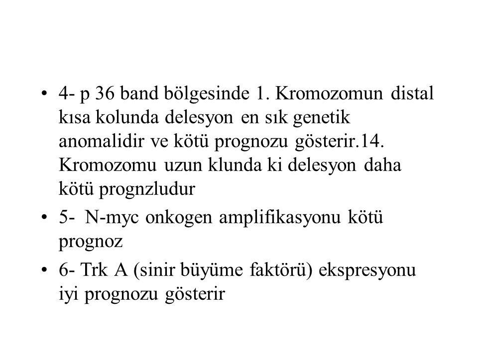 4- p 36 band bölgesinde 1. Kromozomun distal kısa kolunda delesyon en sık genetik anomalidir ve kötü prognozu gösterir.14. Kromozomu uzun klunda ki delesyon daha kötü prognzludur