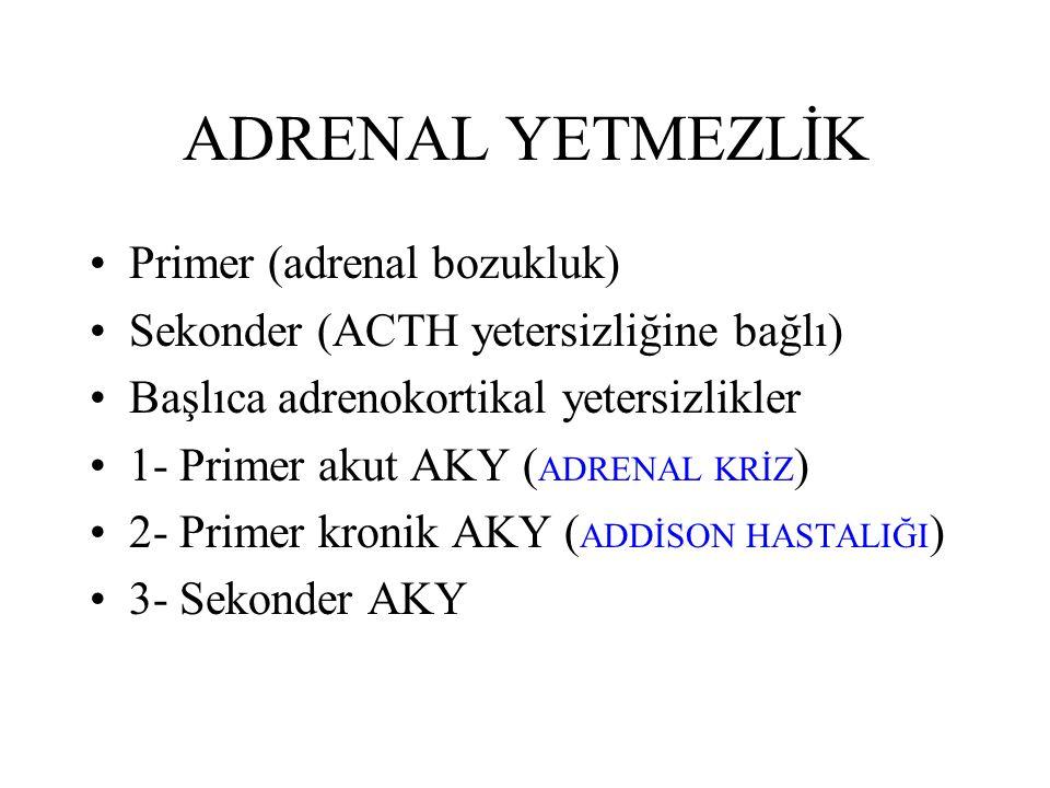 ADRENAL YETMEZLİK Primer (adrenal bozukluk)