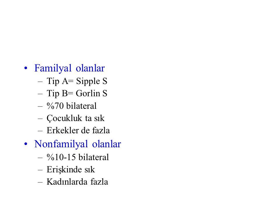 Familyal olanlar Nonfamilyal olanlar Tip A= Sipple S Tip B= Gorlin S