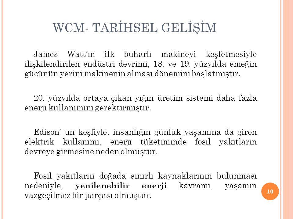 WCM- TARİHSEL GELİŞİM