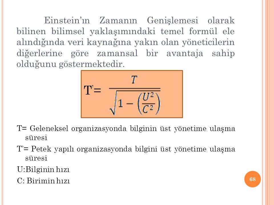 Einstein'ın Zamanın Genişlemesi olarak bilinen bilimsel yaklaşımındaki temel formül ele alındığında veri kaynağına yakın olan yöneticilerin diğerlerine göre zamansal bir avantaja sahip olduğunu göstermektedir.