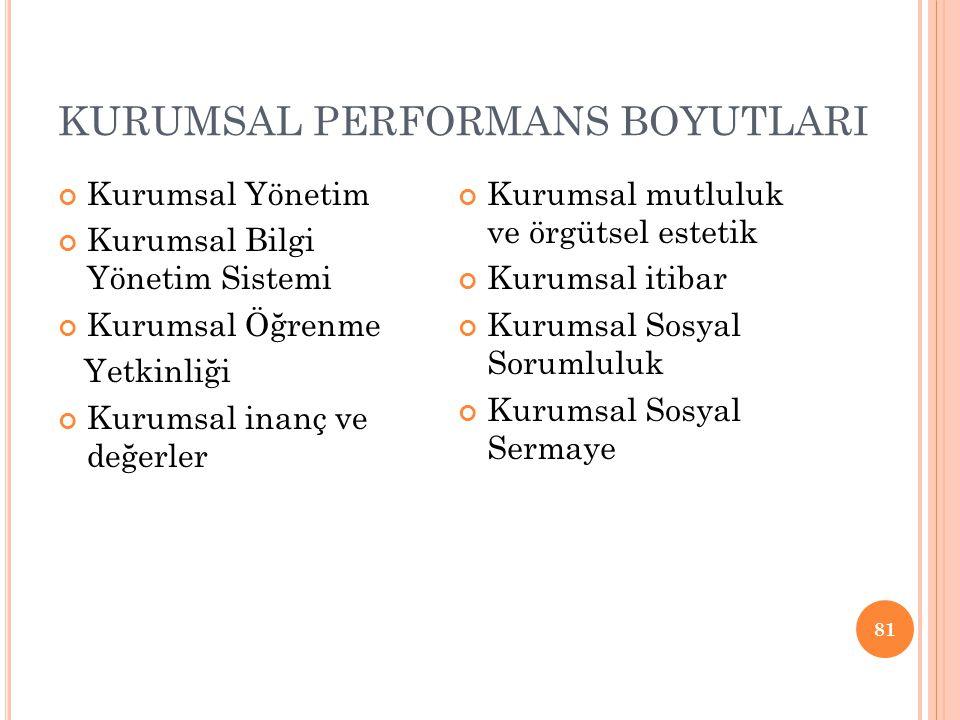 KURUMSAL PERFORMANS BOYUTLARI