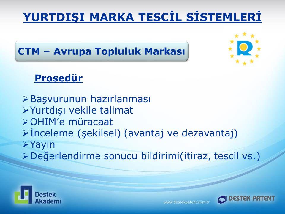 YURTDIŞI MARKA TESCİL SİSTEMLERİ