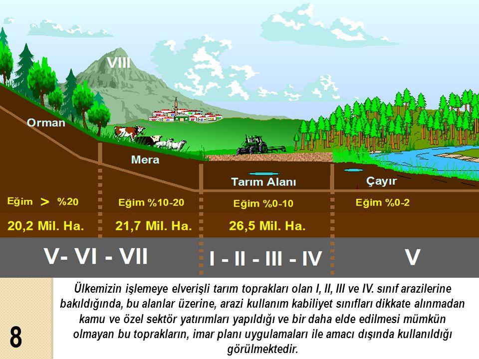 Ülkemizin işlemeye elverişli tarım toprakları olan I, II, III ve IV
