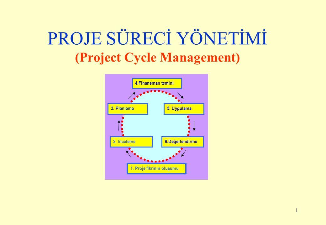 PROJE SÜRECİ YÖNETİMİ (Project Cycle Management)