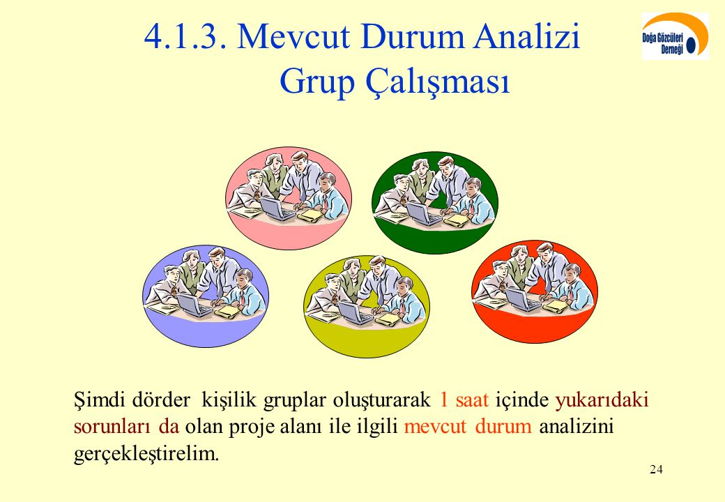 4.1.3. Mevcut Durum Analizi Grup Çalışması