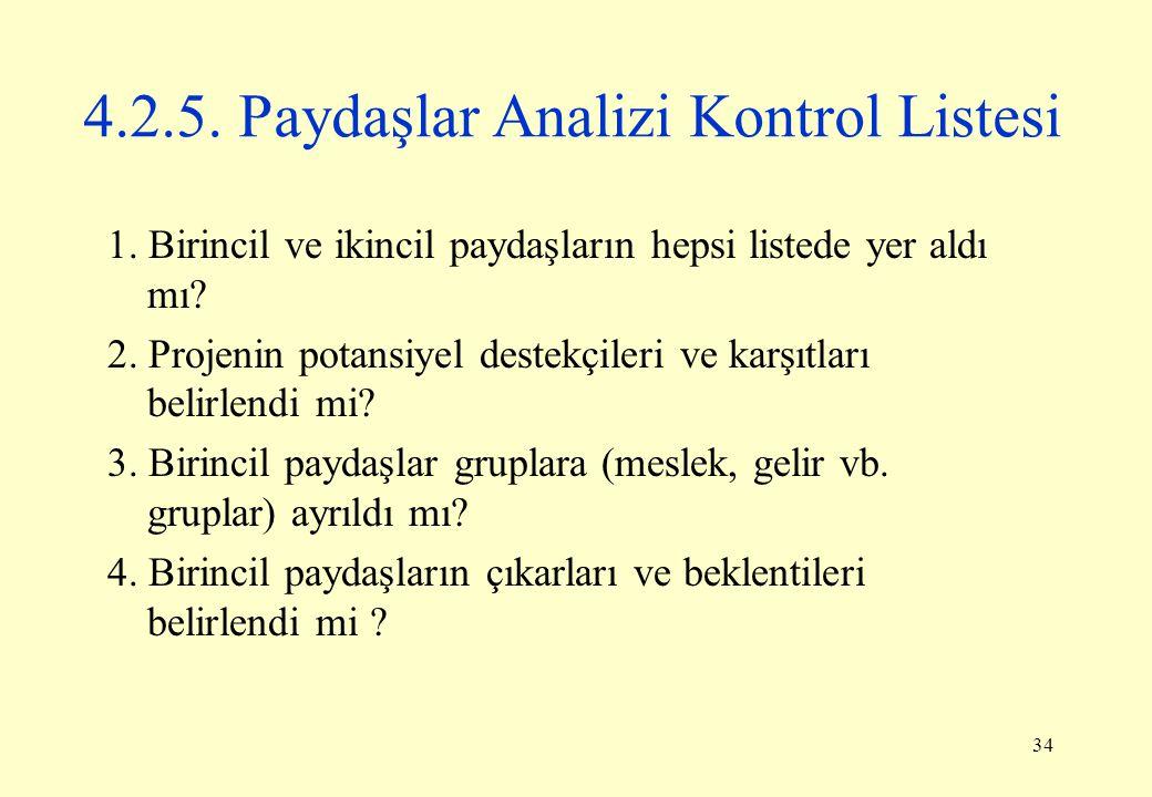 4.2.5. Paydaşlar Analizi Kontrol Listesi