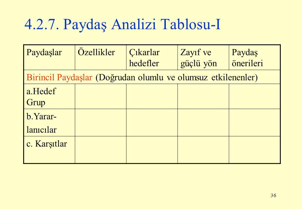 4.2.7. Paydaş Analizi Tablosu-I