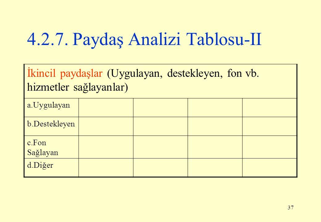 4.2.7. Paydaş Analizi Tablosu-II