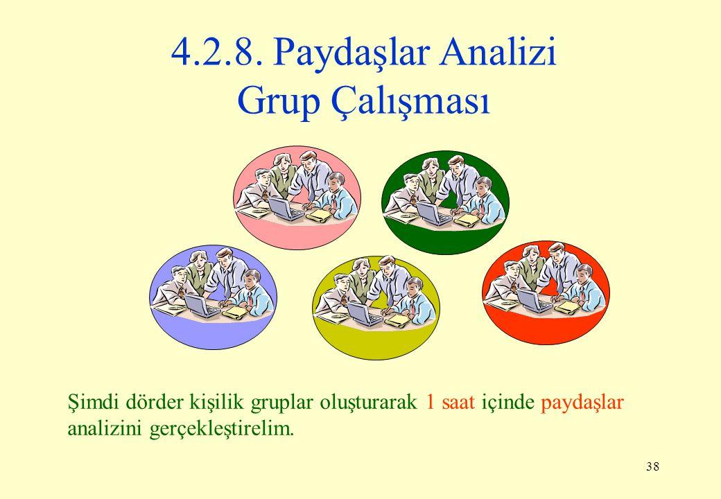 4.2.8. Paydaşlar Analizi Grup Çalışması