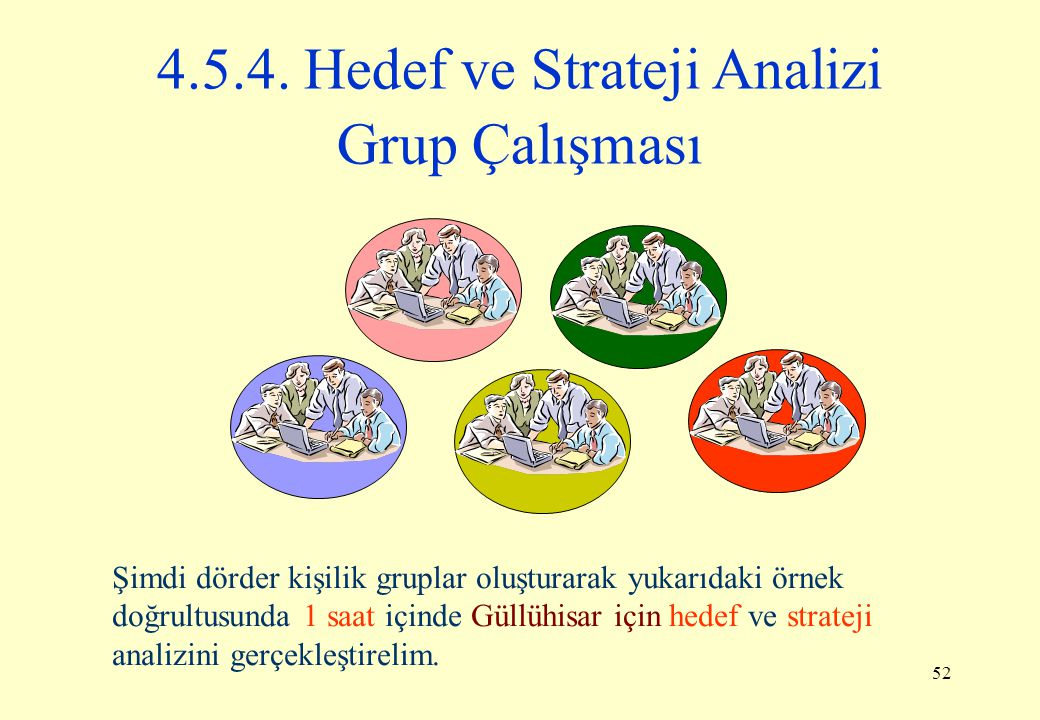 4.5.4. Hedef ve Strateji Analizi