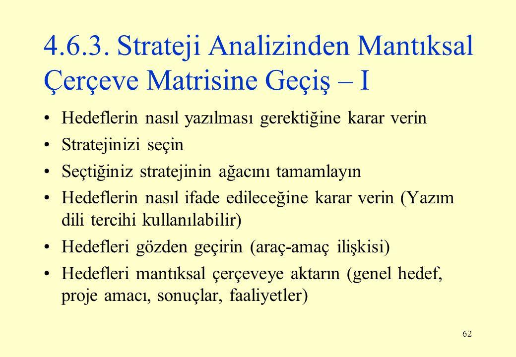 4.6.3. Strateji Analizinden Mantıksal Çerçeve Matrisine Geçiş – I
