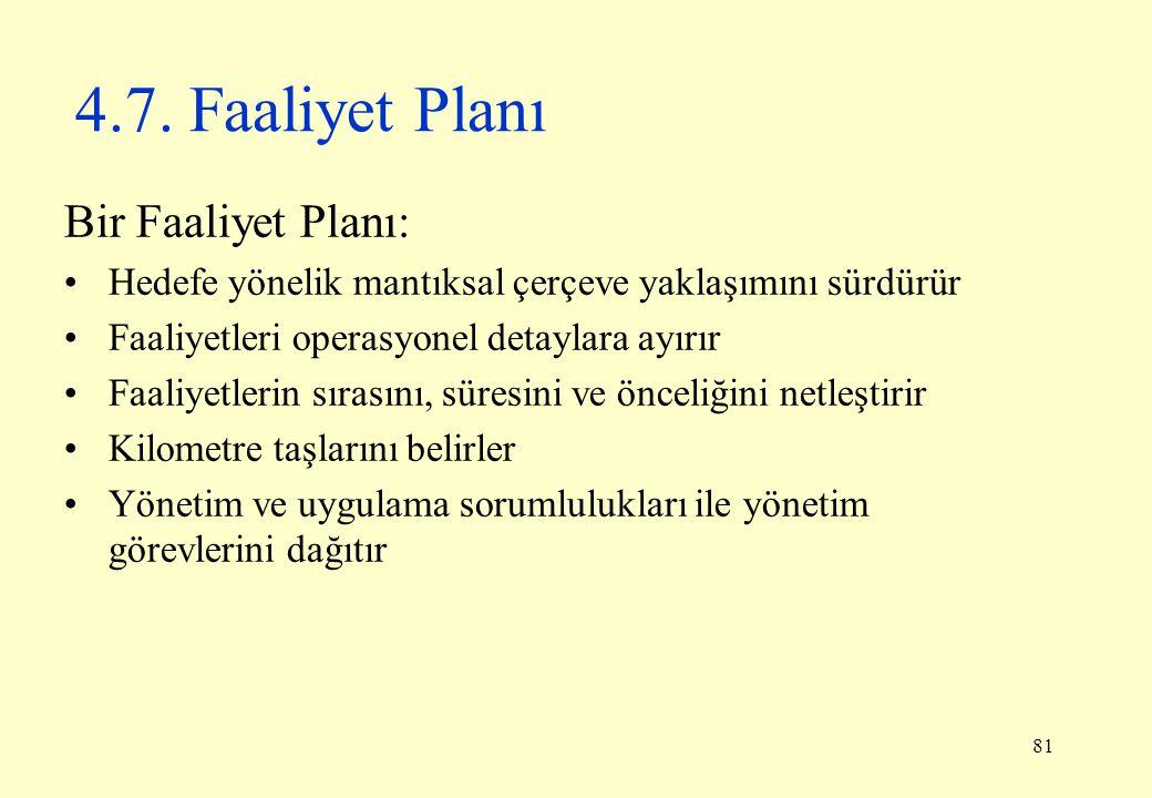 4.7. Faaliyet Planı Bir Faaliyet Planı: