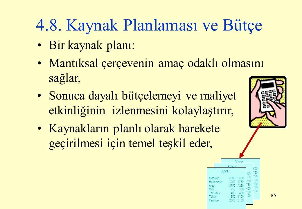 4.8. Kaynak Planlaması ve Bütçe