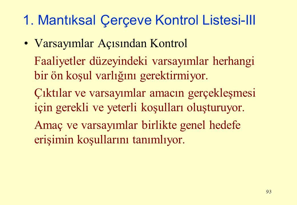 1. Mantıksal Çerçeve Kontrol Listesi-III