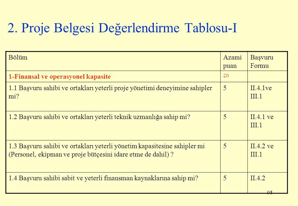 2. Proje Belgesi Değerlendirme Tablosu-I