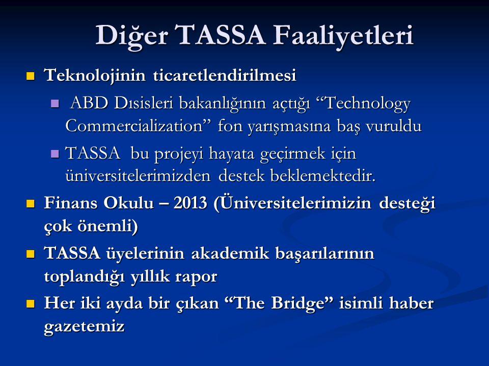 Diğer TASSA Faaliyetleri