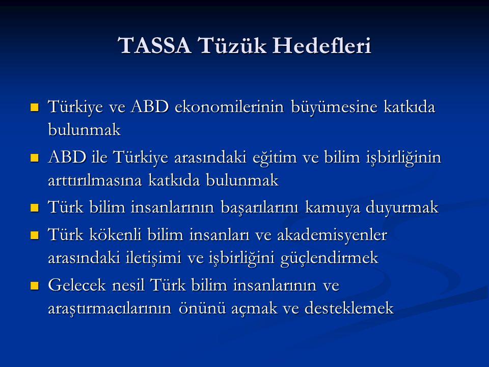 TASSA Tüzük Hedefleri Türkiye ve ABD ekonomilerinin büyümesine katkıda bulunmak.