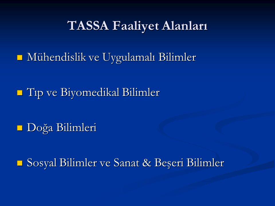 TASSA Faaliyet Alanları