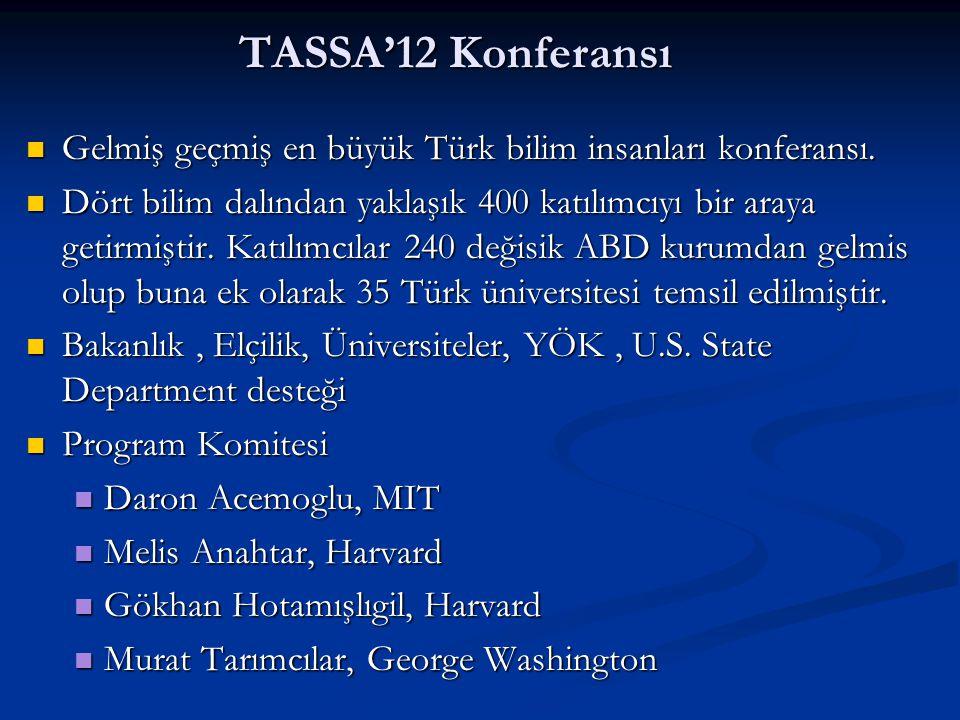 TASSA'12 Konferansı Gelmiş geçmiş en büyük Türk bilim insanları konferansı.