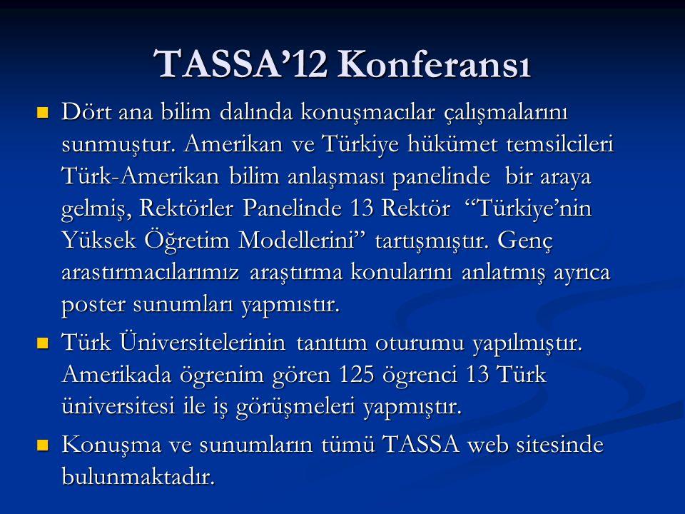 TASSA'12 Konferansı