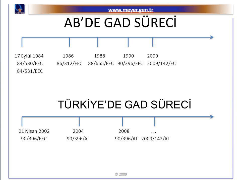 AB'DE GAD SÜRECİ TÜRKİYE'DE GAD SÜRECİ
